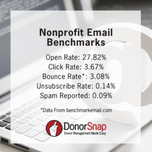 email benchmarks data